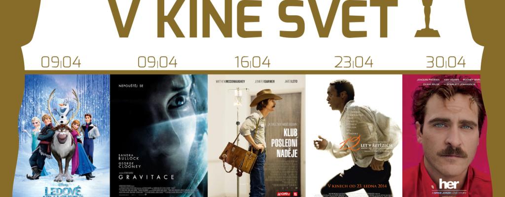 Kino Svět ve valašském Meziříčí bude promítat Oskarové snímky
