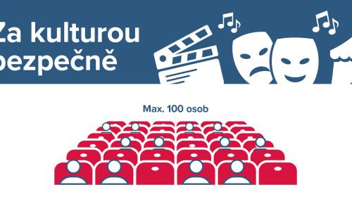 Požadavky na umělecká představení, sportovní a jiné hromadné akce, súčastí nepřesahující ve stejný čas 100 osob
